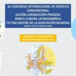 3º CONGRESO INTERNACIONAL  DERECHO PROCESAL CONVENCIONAL